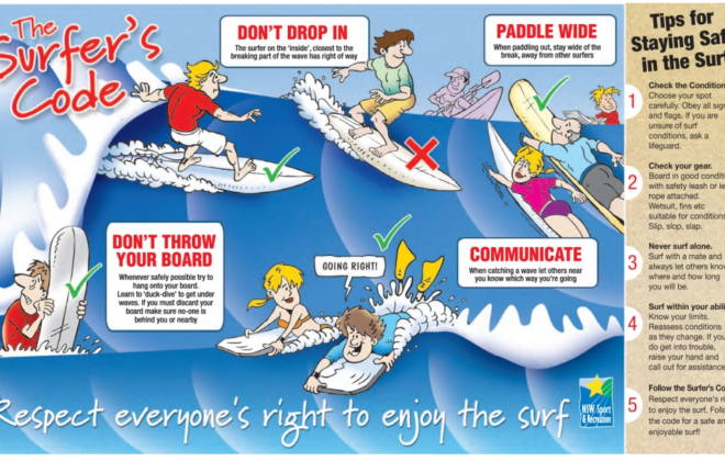 Surfing Etiquette, Surfers Code & Staying Safe