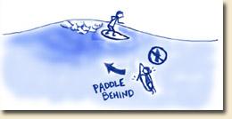 paddle behind